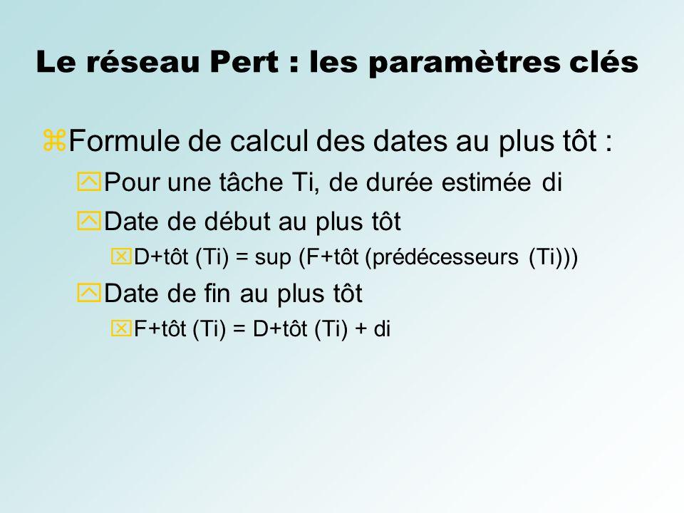 Le réseau Pert : les paramètres clés Formule de calcul des dates au plus tôt : Pour une tâche Ti, de durée estimée di Date de début au plus tôt D+tôt