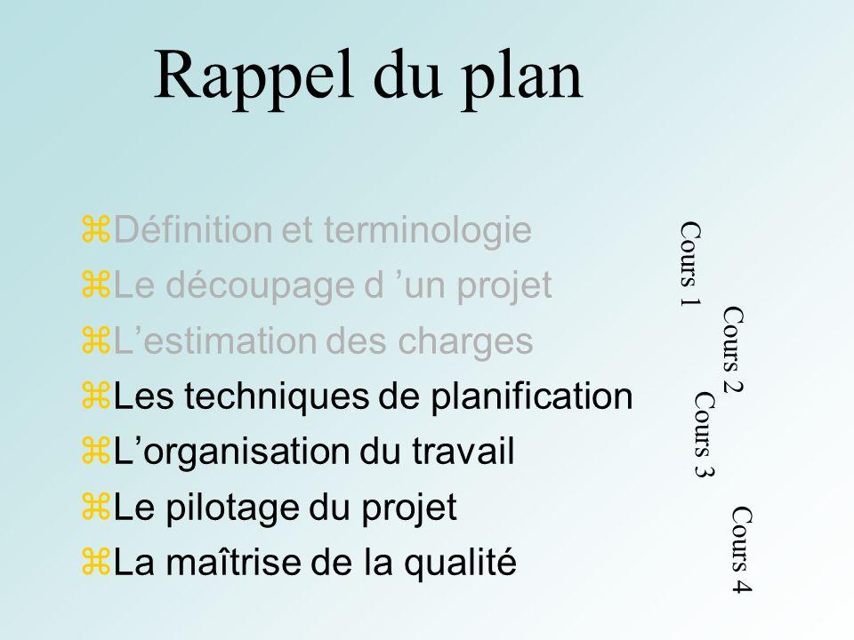 Plan de la troisième partie Les techniques de planification Utiliser la planification Le réseau PERT Le diagramme de GANTT L organisation du travail La division et la coordination du travail Ladministration des données Les structures type des projets