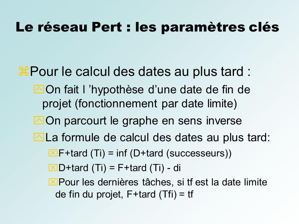 Le réseau Pert : les paramètres clés Pour le calcul des dates au plus tard : On fait l hypothèse dune date de fin de projet (fonctionnement par date l