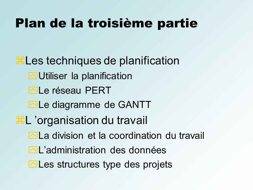 Plan de la troisième partie Les techniques de planification Utiliser la planification Le réseau PERT Le diagramme de GANTT L organisation du travail L