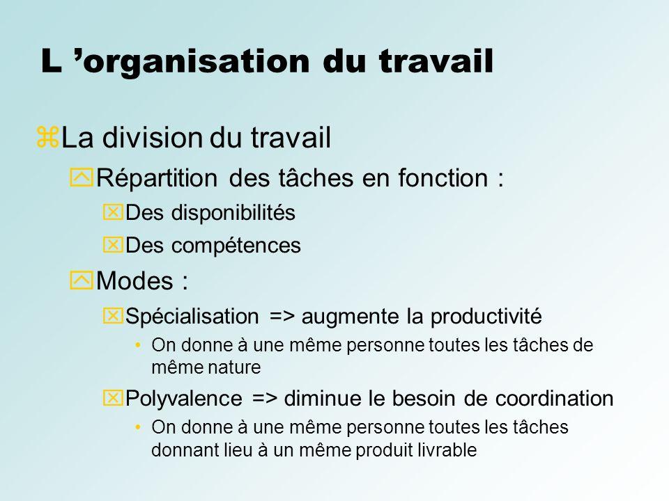 L organisation du travail La division du travail Répartition des tâches en fonction : Des disponibilités Des compétences Modes : Spécialisation => aug