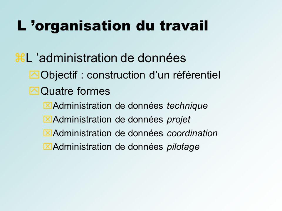 L organisation du travail L administration de données Objectif : construction dun référentiel Quatre formes Administration de données technique Admini