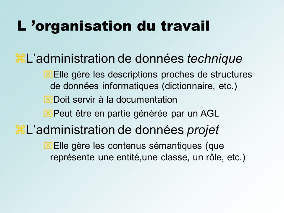 L organisation du travail Ladministration de données technique Elle gère les descriptions proches de structures de données informatiques (dictionnaire