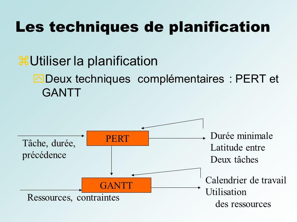 Les techniques de planification Utiliser la planification Deux techniques complémentaires : PERT et GANTT Tâche, durée, précédence Ressources, contrai