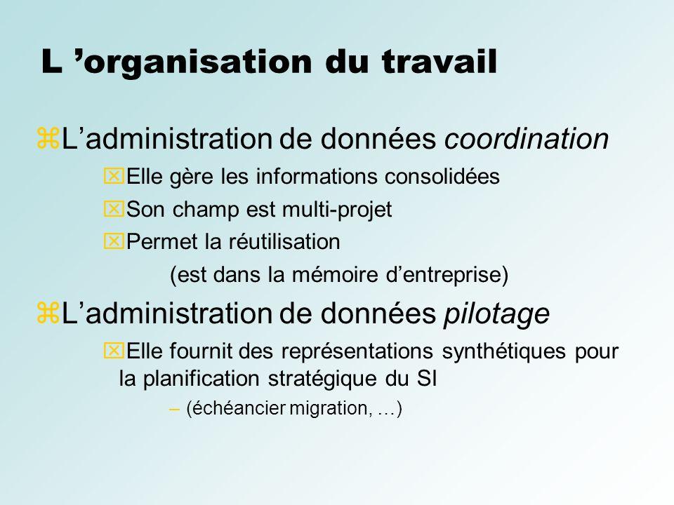 L organisation du travail Ladministration de données coordination Elle gère les informations consolidées Son champ est multi-projet Permet la réutilis