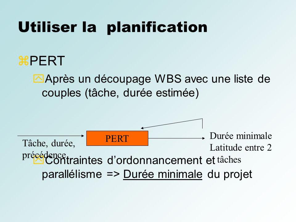 Utiliser la planification PERT Après un découpage WBS avec une liste de couples (tâche, durée estimée) Contraintes dordonnancement et parallélisme =>