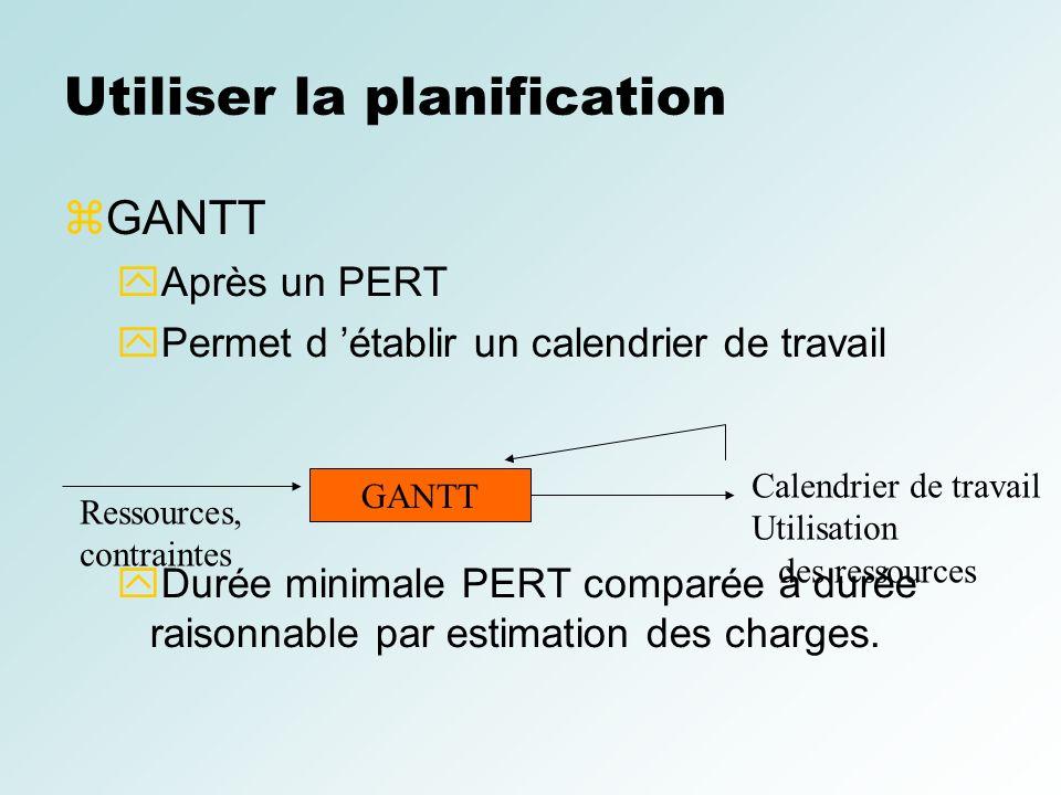 Utiliser la planification GANTT Après un PERT Permet d établir un calendrier de travail Durée minimale PERT comparée à durée raisonnable par estimatio