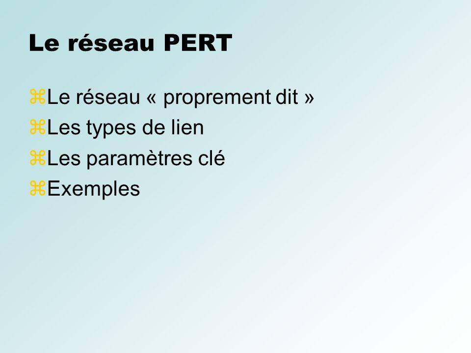 Le réseau Pert : les paramètres clés En début de projet Pour les tâches Ti, de durée estimée di qui se trouvent en début Date de début au plus tôt D+tôt (Ti) = t0 (date de début de porjet) Date de fin au plus tôt F+tôt (Ti) = t0+ di Propager sur les nouvelles premières taches