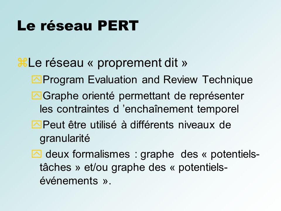 Le réseau Pert: les paramètres clés Exemple début B5B5 C8C8 D3D3 E4E4 0 (4,9) (4,12) (4,7) (12,16) D+tot (Ti) = sup(F+tot(prédécesseurs)) F+tot (Ti) = D+tot (Ti) + di fin A4A4 (0,4)
