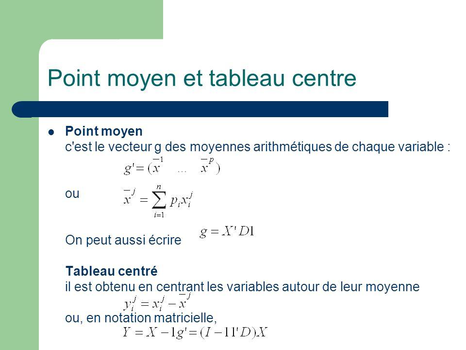 Point moyen et tableau centre Point moyen c'est le vecteur g des moyennes arithmétiques de chaque variable : ou On peut aussi écrire Tableau centré il