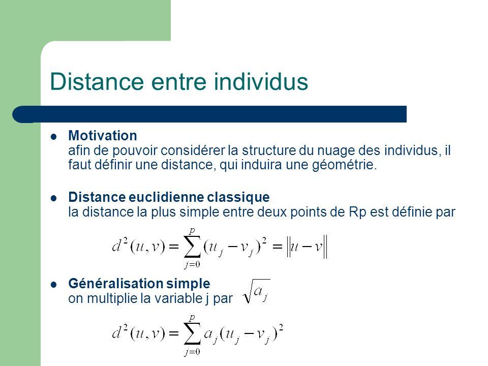 Distance entre individus Motivation afin de pouvoir considérer la structure du nuage des individus, il faut définir une distance, qui induira une géom