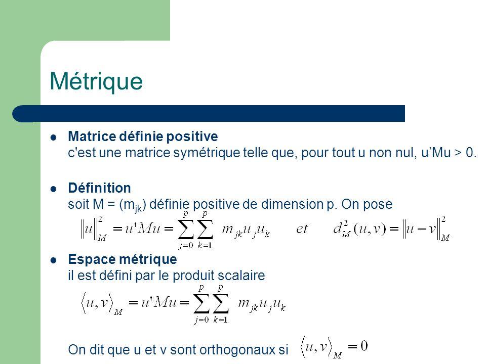 Métrique Matrice définie positive c'est une matrice symétrique telle que, pour tout u non nul, uMu > 0. Définition soit M = (m jk ) définie positive d