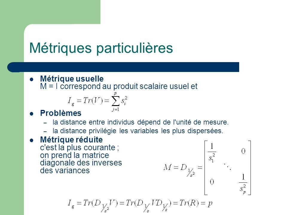 Métriques particulières Métrique usuelle M = I correspond au produit scalaire usuel et Problèmes – la distance entre individus dépend de l'unité de me