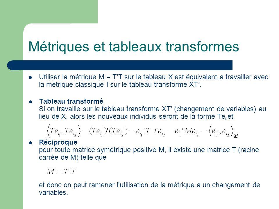 Métriques et tableaux transformes Utiliser la métrique M = TT sur le tableau X est équivalent a travailler avec la métrique classique I sur le tableau