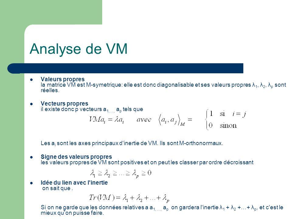 Analyse de VM Valeurs propres la matrice VM est M-symetrique: elle est donc diagonalisable et ses valeurs propres λ 1, λ 2, λ p sont réelles. Vecteurs