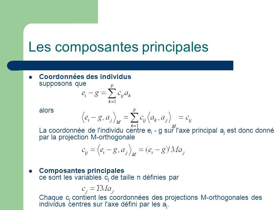 Les composantes principales Coordonnées des individus supposons que alors La coordonnée de l'individu centre e i - g sur l'axe principal a j est donc