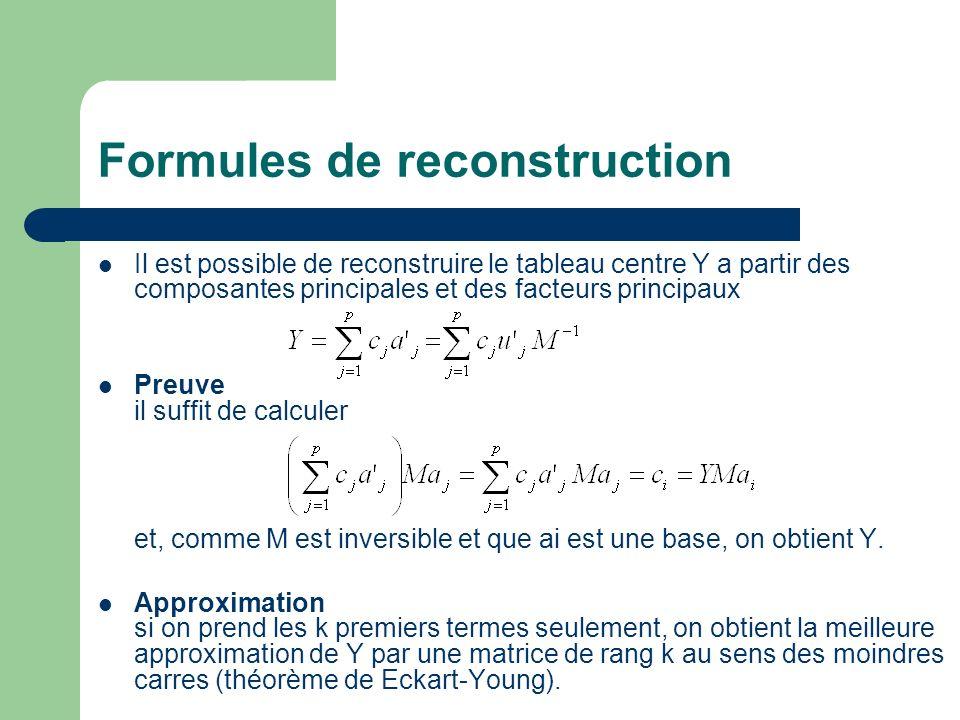 Formules de reconstruction Il est possible de reconstruire le tableau centre Y a partir des composantes principales et des facteurs principaux Preuve