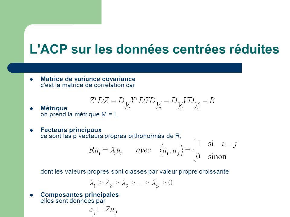 L'ACP sur les données centrées réduites Matrice de variance covariance c'est la matrice de corrélation car Métrique on prend la métrique M = I. Facteu