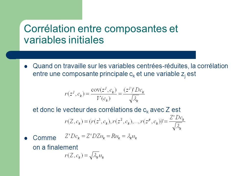 Corrélation entre composantes et variables initiales Quand on travaille sur les variables centrées-réduites, la corrélation entre une composante princ