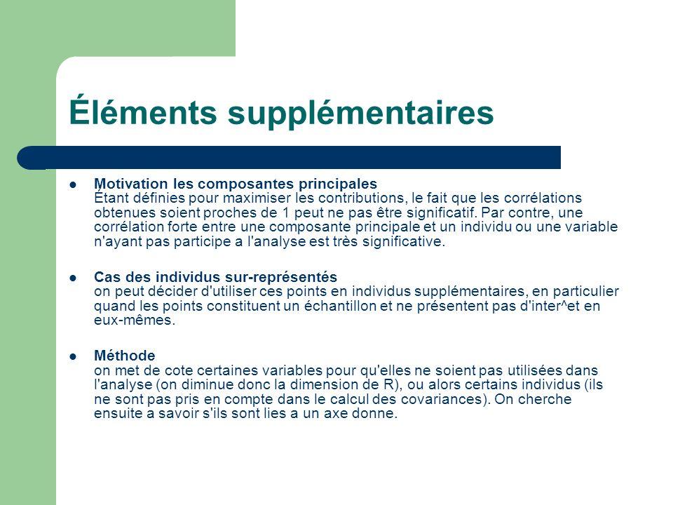 Éléments supplémentaires Motivation les composantes principales Étant définies pour maximiser les contributions, le fait que les corrélations obtenues
