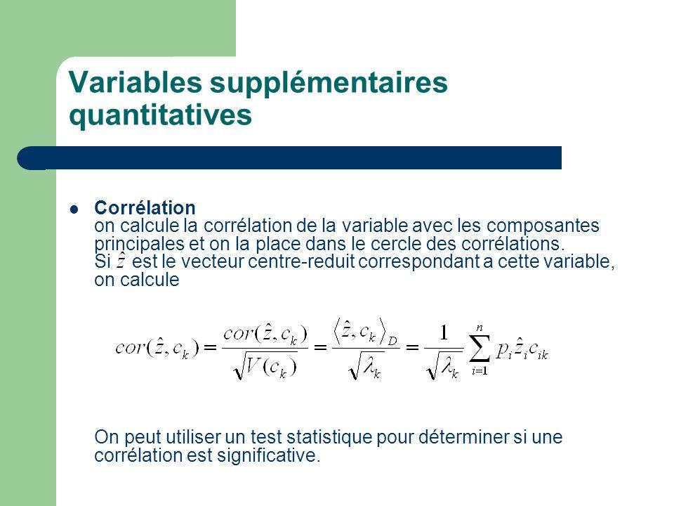 Variables supplémentaires quantitatives Corrélation on calcule la corrélation de la variable avec les composantes principales et on la place dans le c