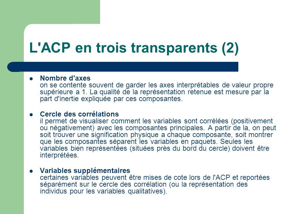 L'ACP en trois transparents (2) Nombre d'axes on se contente souvent de garder les axes interprétables de valeur propre supérieure a 1. La qualité de