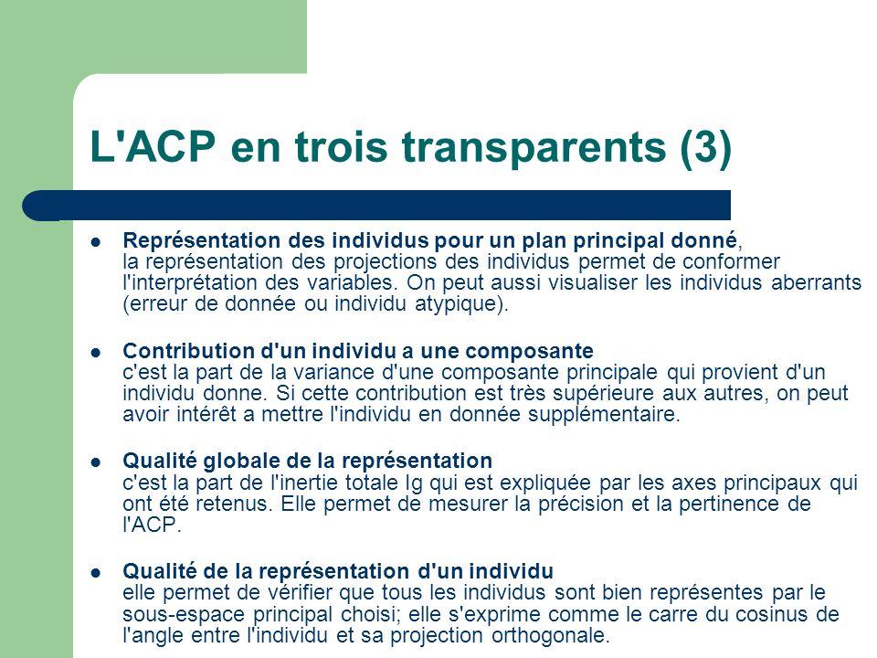 L'ACP en trois transparents (3) Représentation des individus pour un plan principal donné, la représentation des projections des individus permet de c