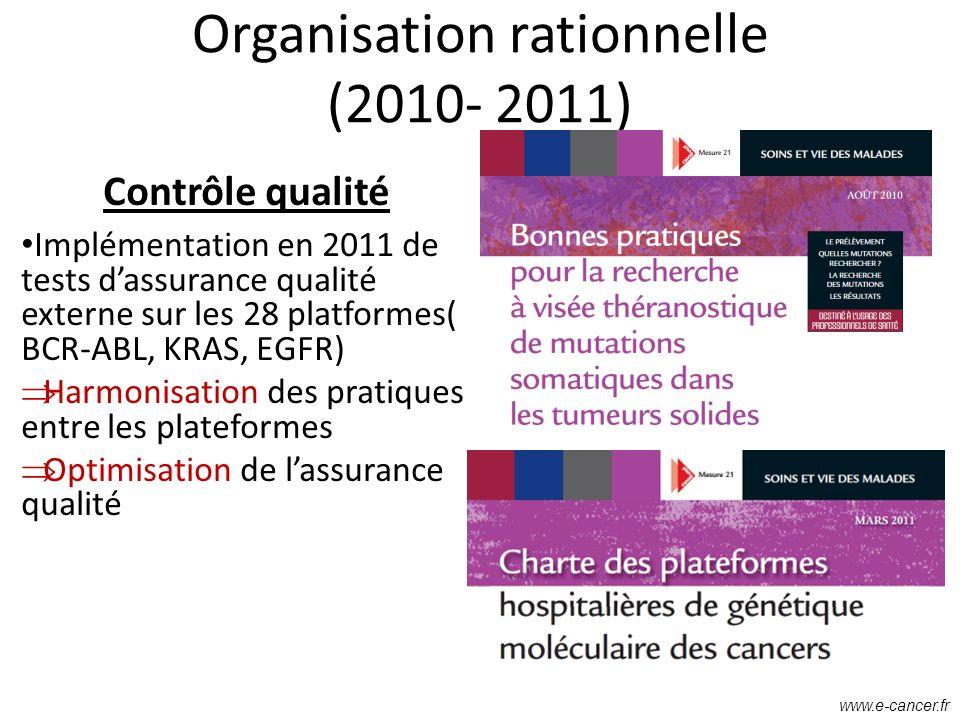 Organisation rationnelle (2010- 2011) Contrôle qualité Implémentation en 2011 de tests dassurance qualité externe sur les 28 platformes( BCR-ABL, KRAS, EGFR) Harmonisation des pratiques entre les plateformes Optimisation de lassurance qualité www.e-cancer.fr