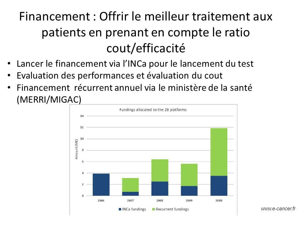 www.e-cancer.fr Lancer le financement via lINCa pour le lancement du test Evaluation des performances et évaluation du cout Financement récurrent annuel via le ministère de la santé (MERRI/MIGAC) Financement : Offrir le meilleur traitement aux patients en prenant en compte le ratio cout/efficacité