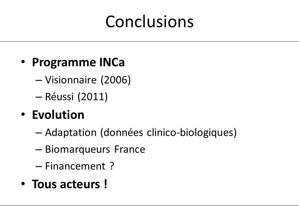 Conclusions Programme INCa – Visionnaire (2006) – Réussi (2011) Evolution – Adaptation (données clinico-biologiques) – Biomarqueurs France – Financement .