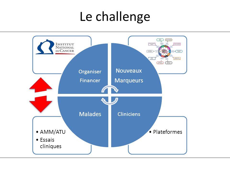 Le challenge PlateformesAMM/ATU Essais cliniques Organiser Financer Nouveaux Marqueurs Cliniciens Malades