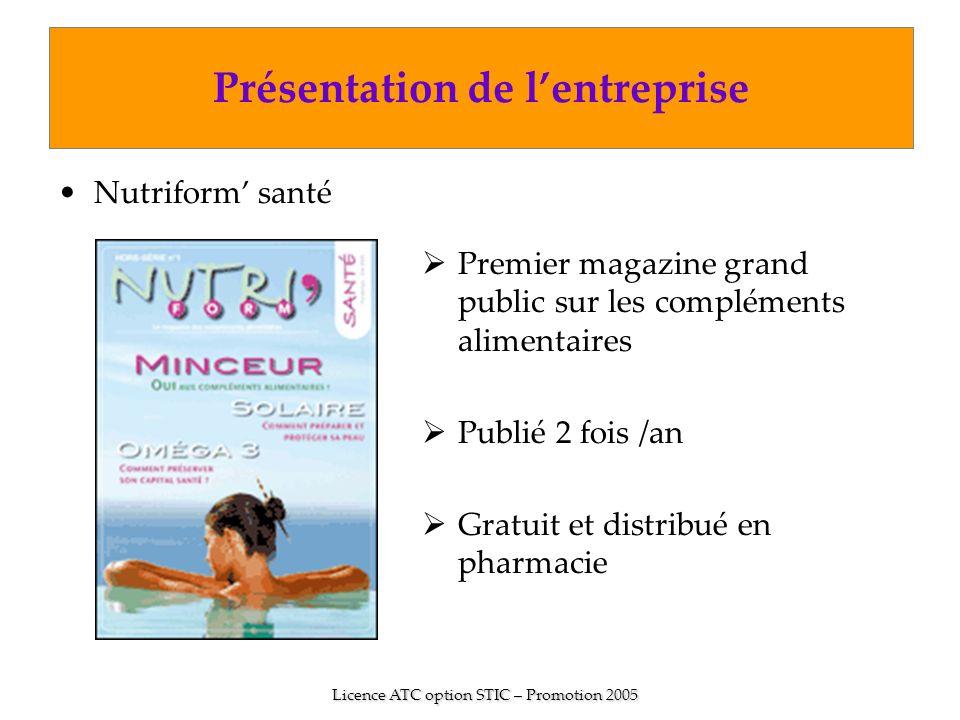 Nutriform santé Présentation de lentreprise Licence ATC option STIC – Promotion 2005 Premier magazine grand public sur les compléments alimentaires Pu