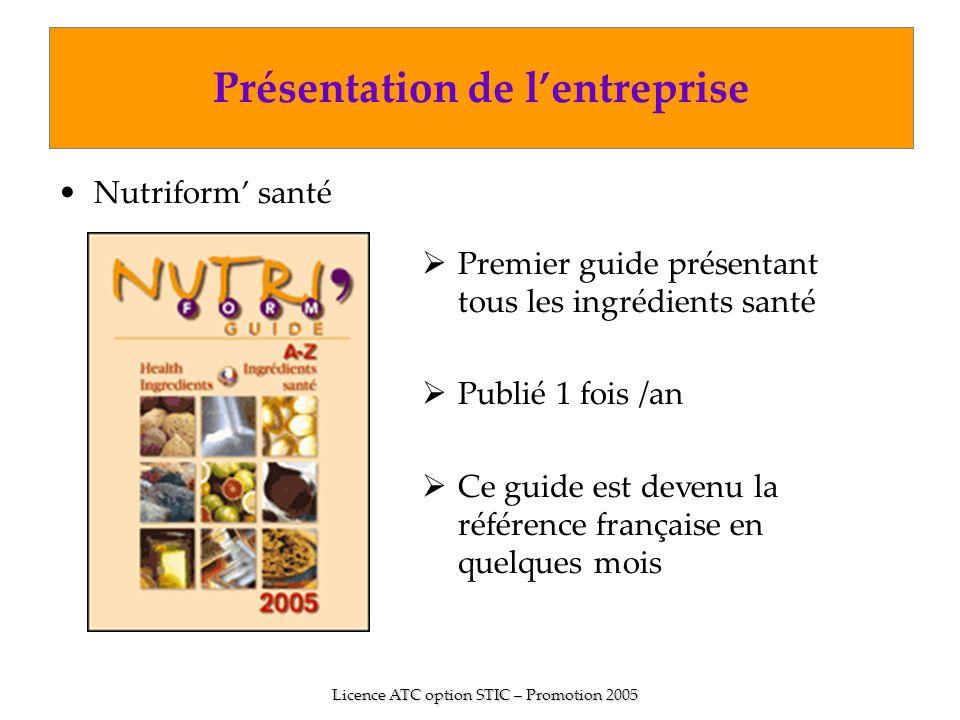 Nutriform santé Présentation de lentreprise Licence ATC option STIC – Promotion 2005 Premier guide présentant tous les ingrédients santé Publié 1 fois