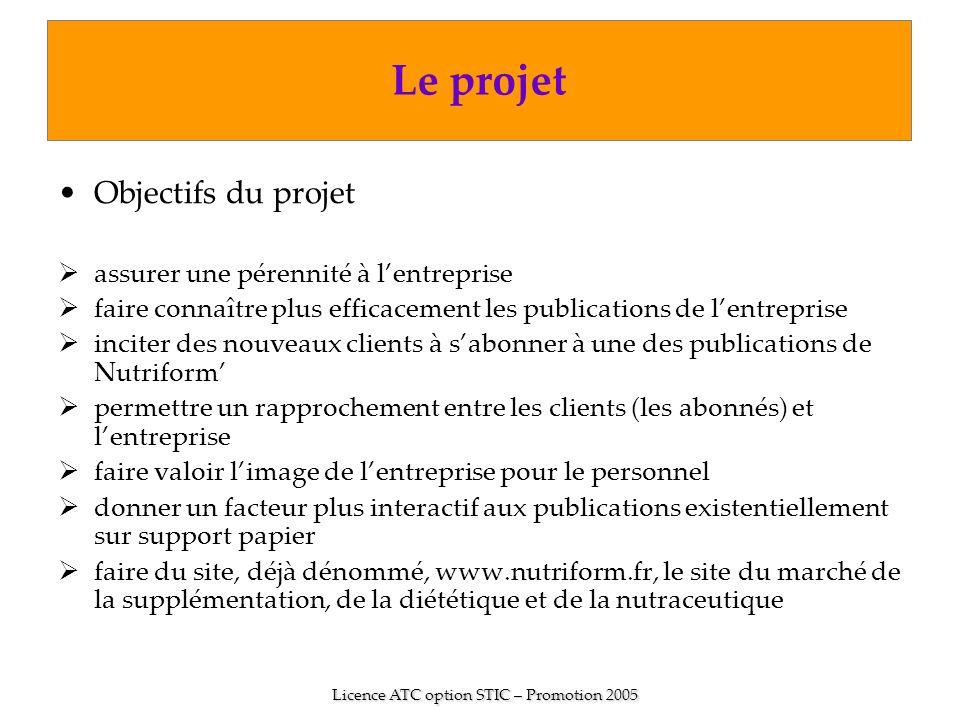 Objectifs du projet assurer une pérennité à lentreprise faire connaître plus efficacement les publications de lentreprise inciter des nouveaux clients