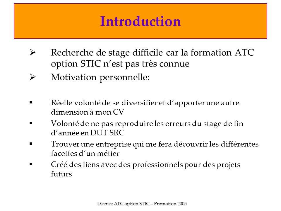 Introduction Recherche de stage difficile car la formation ATC option STIC nest pas très connue Motivation personnelle: Réelle volonté de se diversifi