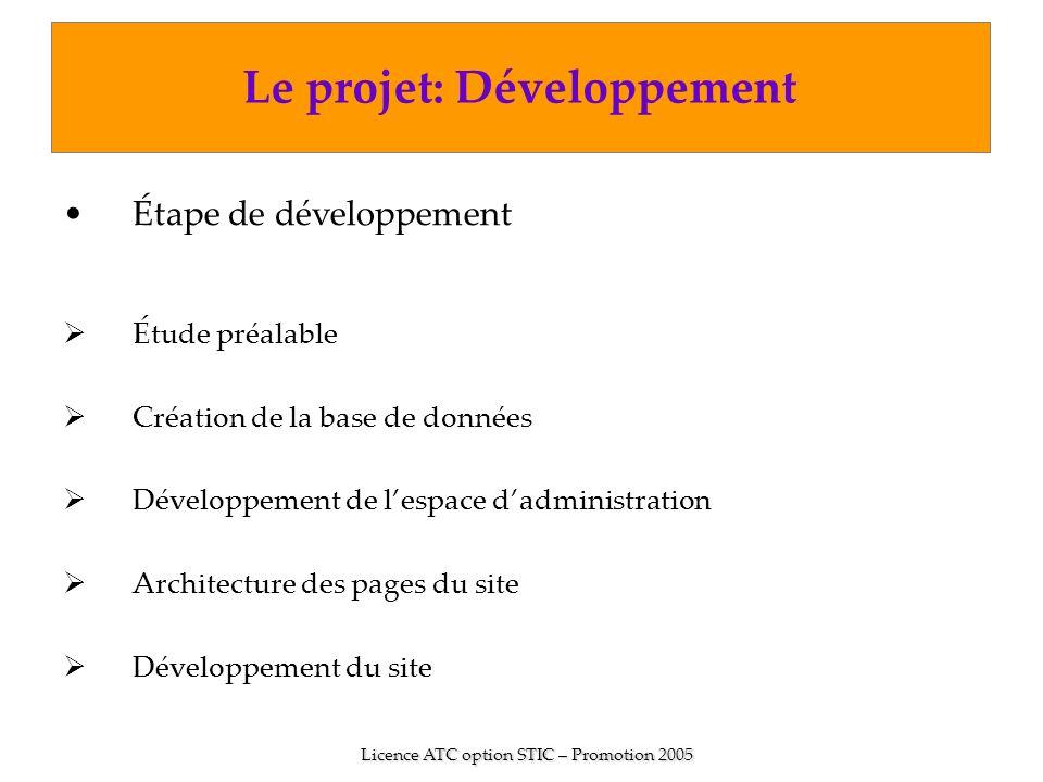 Étape de développement Étude préalable Création de la base de données Développement de lespace dadministration Architecture des pages du site Développ