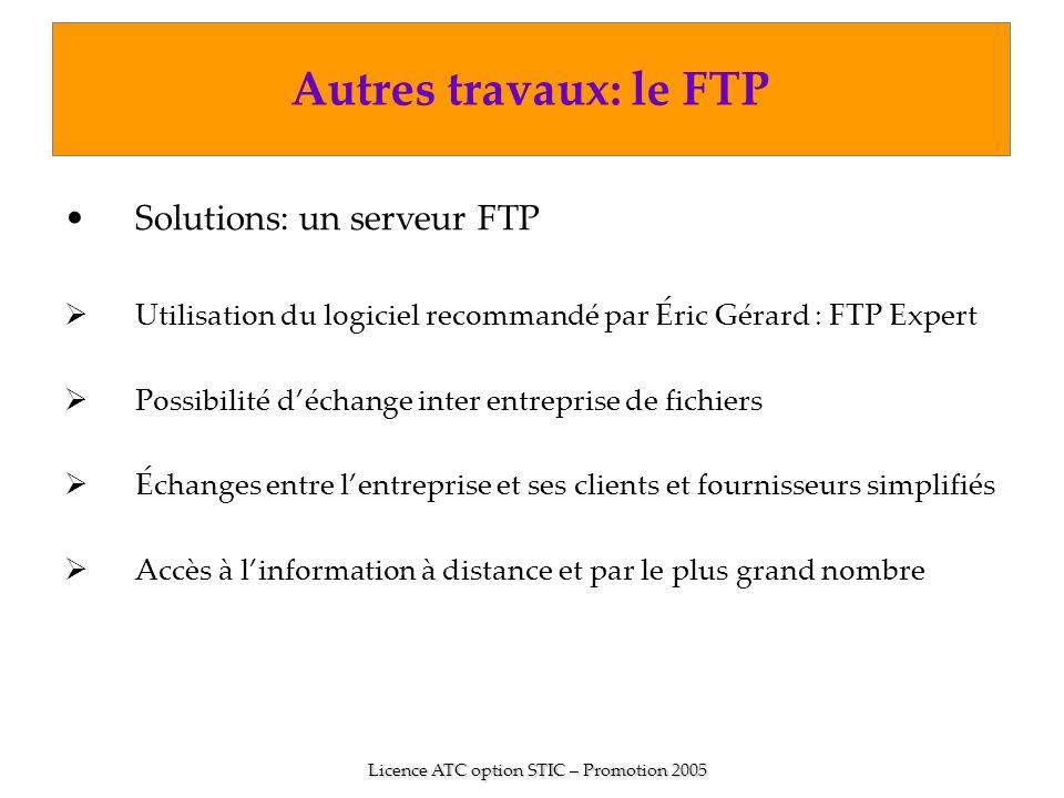 Solutions: un serveur FTP Utilisation du logiciel recommandé par Éric Gérard : FTP Expert Possibilité déchange inter entreprise de fichiers Échanges e