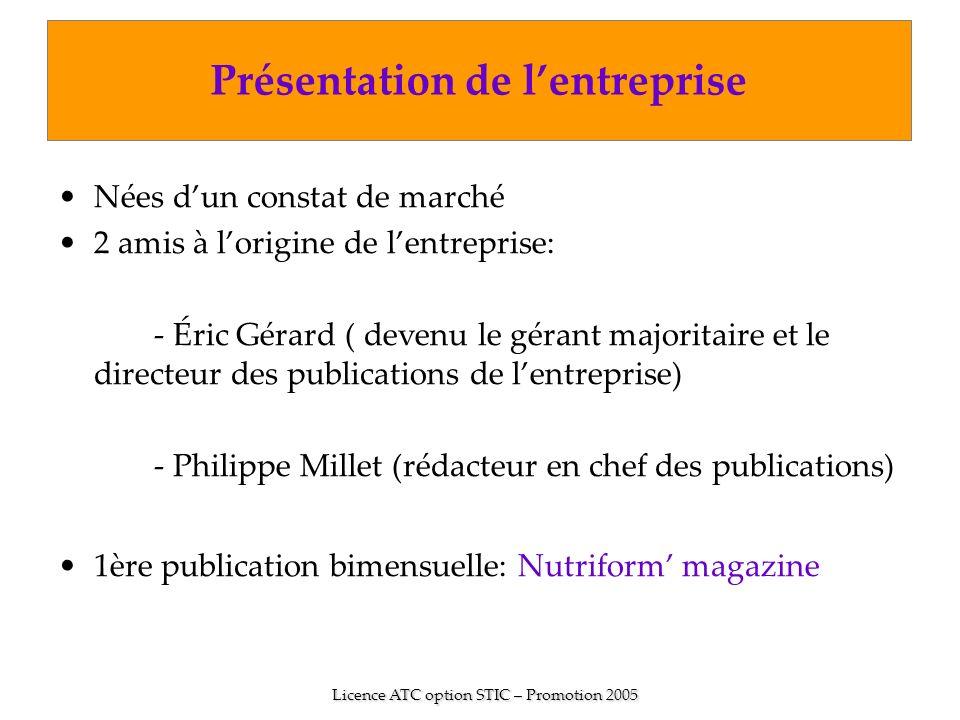Nées dun constat de marché 2 amis à lorigine de lentreprise: - Éric Gérard ( devenu le gérant majoritaire et le directeur des publications de lentrepr