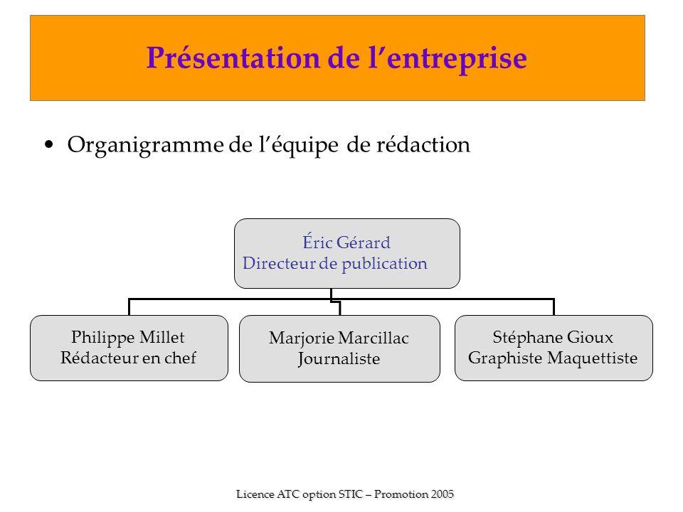 Organigramme de léquipe de rédaction Licence ATC option STIC – Promotion 2005 Présentation de lentreprise Éric Gérard Directeur de publication Philipp