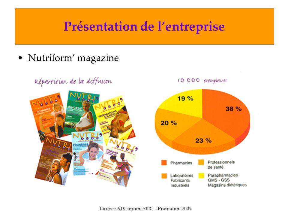 Nutriform magazine Présentation de lentreprise Licence ATC option STIC – Promotion 2005
