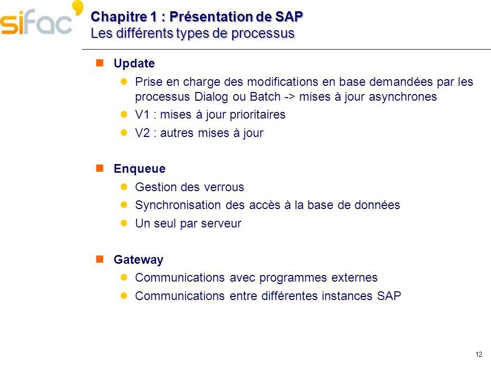 12 Update Prise en charge des modifications en base demandées par les processus Dialog ou Batch -> mises à jour asynchrones V1 : mises à jour priorita