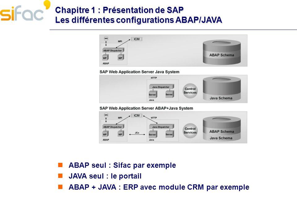 Chapitre 1 : Présentation de SAP Les différentes configurations ABAP/JAVA ABAP seul : Sifac par exemple JAVA seul : le portail ABAP + JAVA : ERP avec