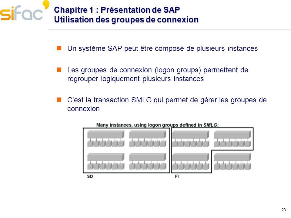 23 Chapitre 1 : Présentation de SAP Utilisation des groupes de connexion Un système SAP peut être composé de plusieurs instances Les groupes de connex