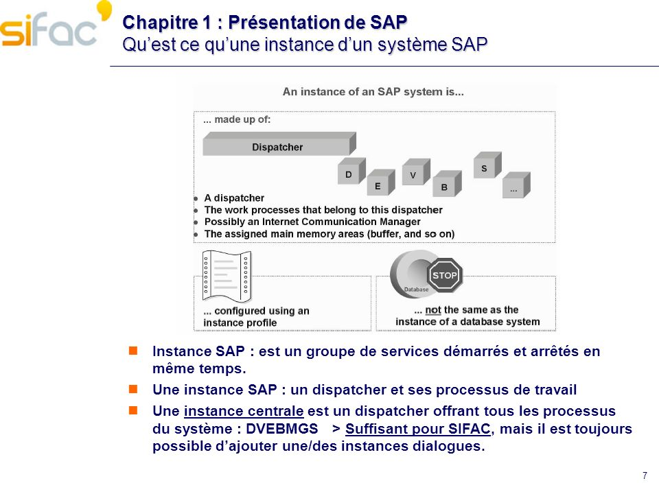 8 Chapitre 1 : Présentation de SAP Processus de connexion A la connexion : - Envoi des données de connexion au dispatcher (3) - Dispatcher transmet ces données à un process de travail libre (4) - Vérification de la validité des données (requête à la BD) (5 à 8)