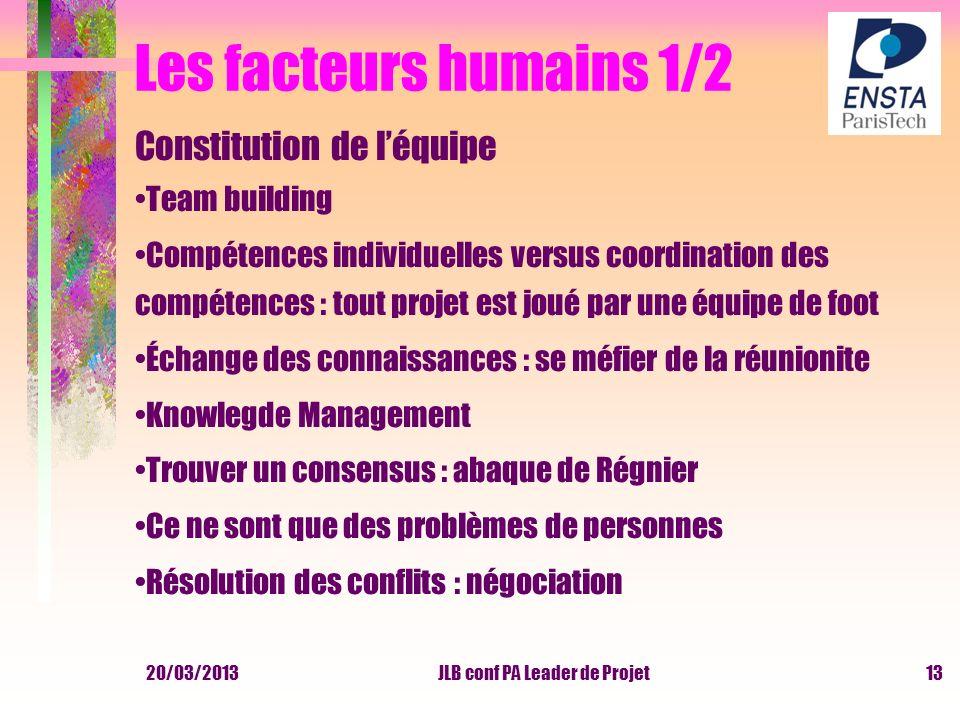 20/03/2013JLB conf PA Leader de Projet Les facteurs humains 1/2 Constitution de léquipe Team building Compétences individuelles versus coordination de