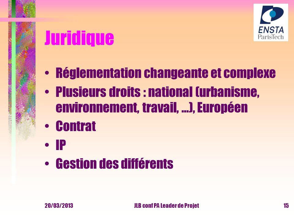 Juridique Réglementation changeante et complexe Plusieurs droits : national (urbanisme, environnement, travail, …), Européen Contrat IP Gestion des di