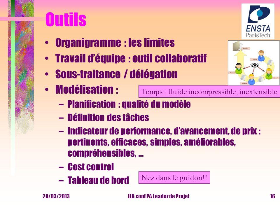 Outils Organigramme : les limites Travail déquipe : outil collaboratif Sous-traitance / délégation Modélisation : –Planification : qualité du modèle –
