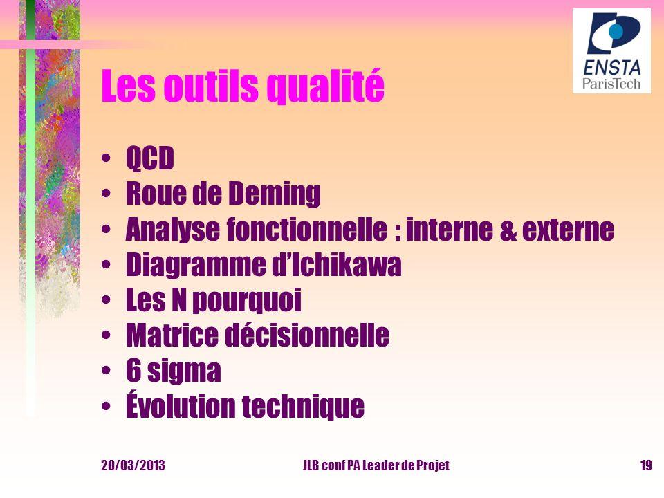 20/03/2013JLB conf PA Leader de Projet Les outils qualité QCD Roue de Deming Analyse fonctionnelle : interne & externe Diagramme dIchikawa Les N pourq