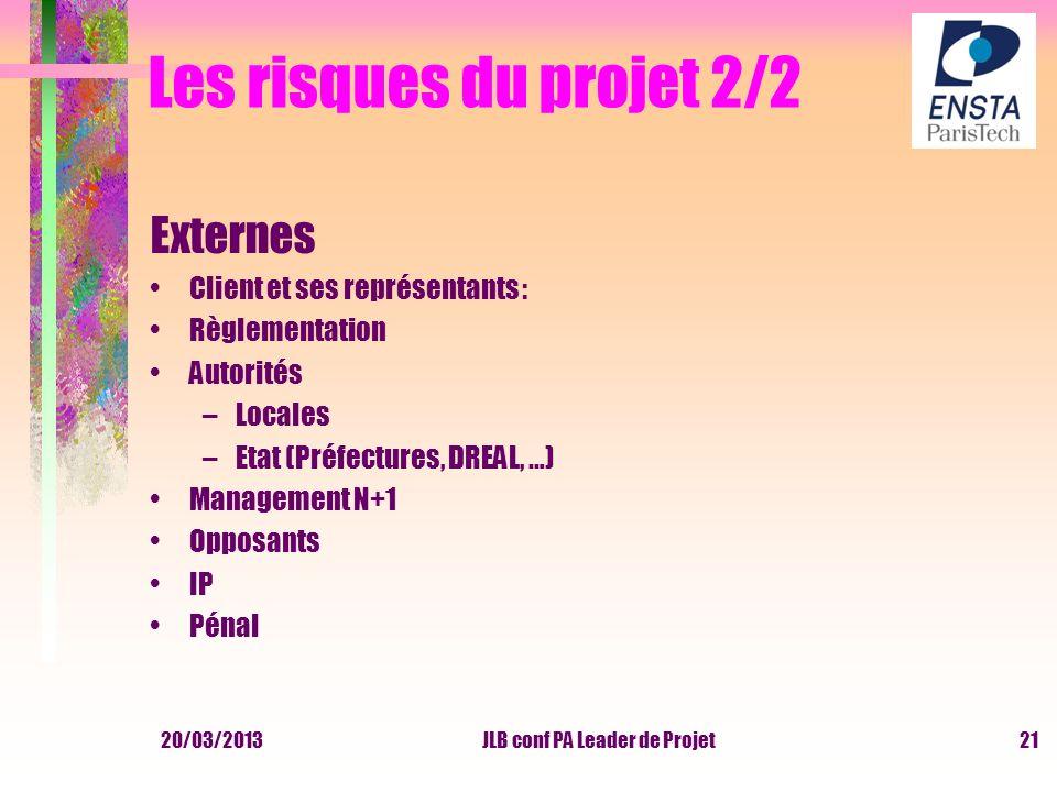 Les risques du projet 2/2 Externes Client et ses représentants : Règlementation Autorités –Locales –Etat (Préfectures, DREAL, …) Management N+1 Opposa