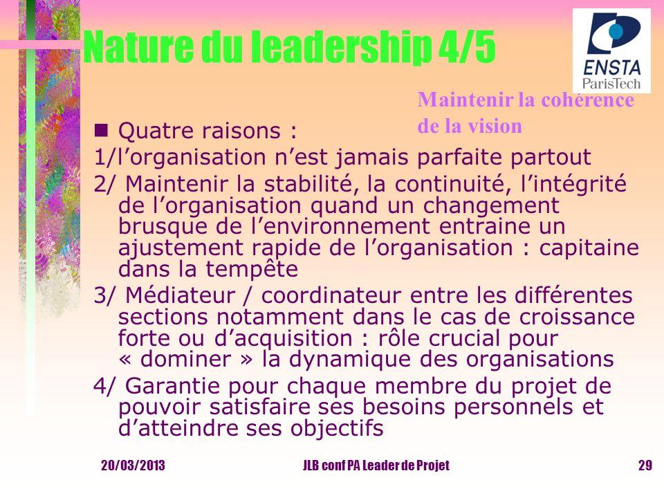20/03/2013JLB conf PA Leader de Projet Nature du leadership 4/5 Quatre raisons : 1/lorganisation nest jamais parfaite partout 2/ Maintenir la stabilit